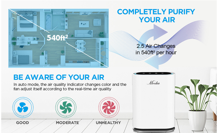 Highly-Acclaimed Smart Large Room Air Purifier with Multiple Functions released by Mooka