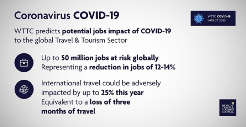 How to Survive the Coronavirus Global Economic Crisis
