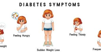 COULD YOU HAVE DIABETES AND NOT KNOW IT?