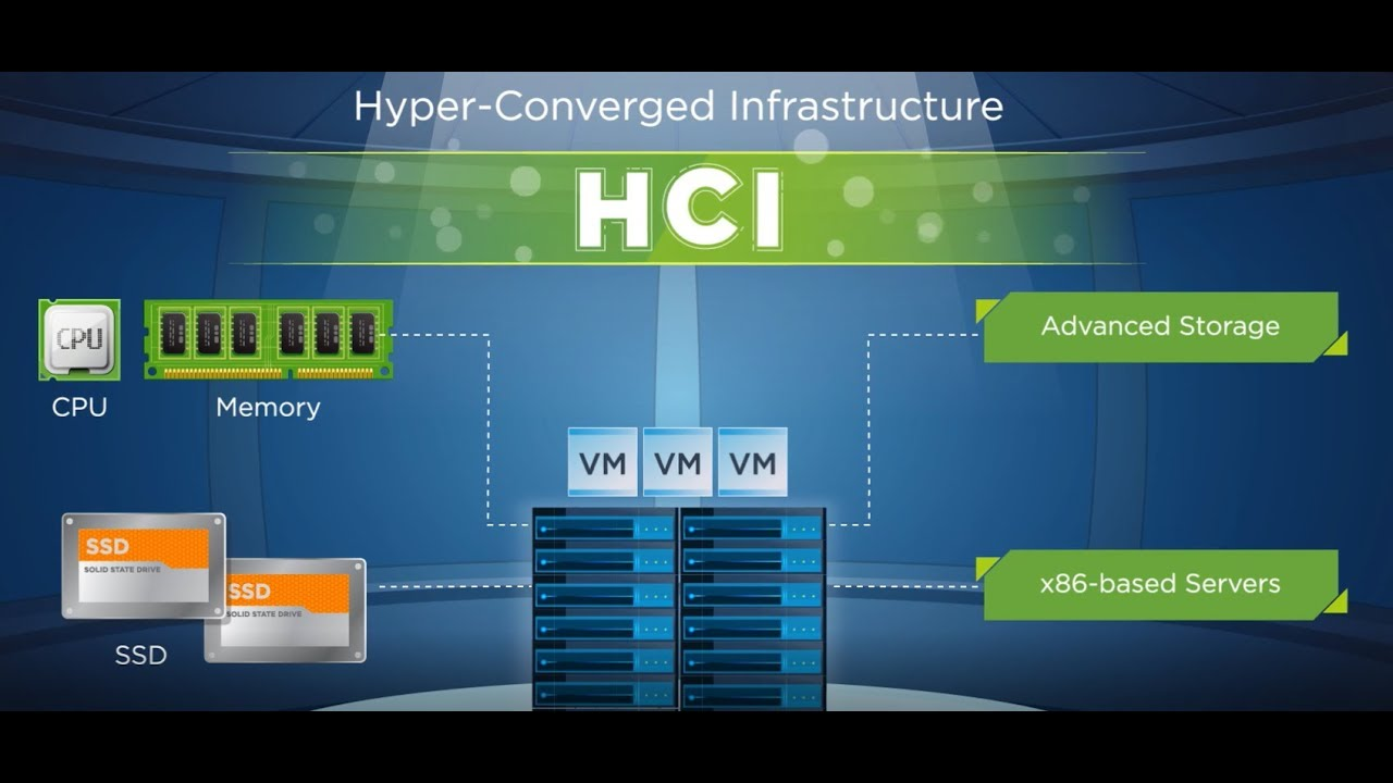 """WHY HCI NOW? 